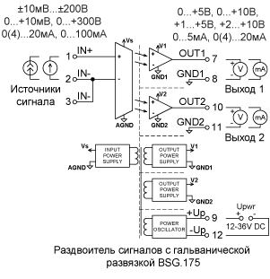 Структурная схема раздвоителя сигналов BSG.175