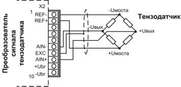 Схема подключения тензодатчика к весовому терминалу